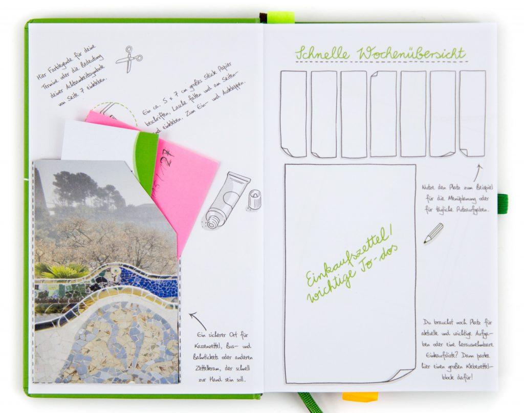 Notiztasche für den Grünen Faden