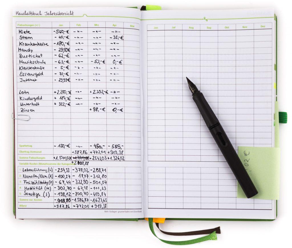 Haushaltsbuch - Jahresübersicht