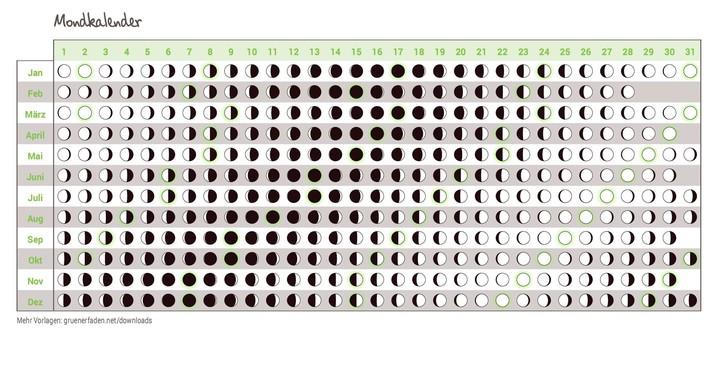 Mondkalender Gruner Faden