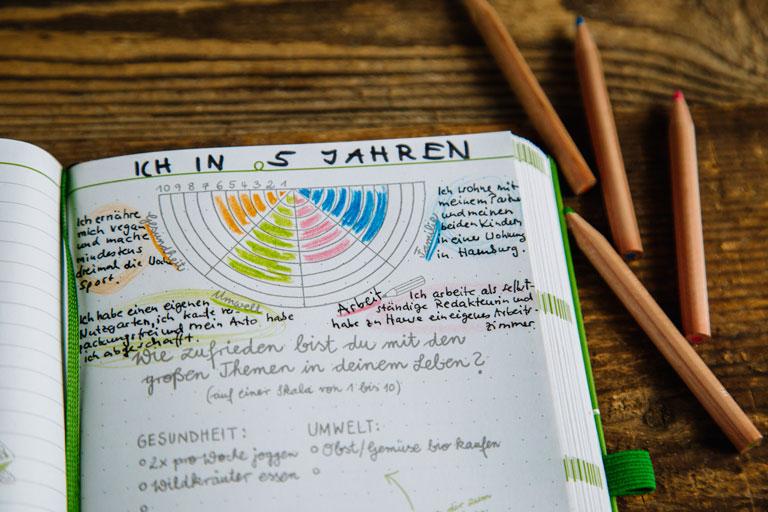 Wenn du mal einen Neustart im Leben brauchst, kann dir diese Schritt-für-Schritt-Anleitung helfen, Ziele zu formulieren und auch zu erreichen.