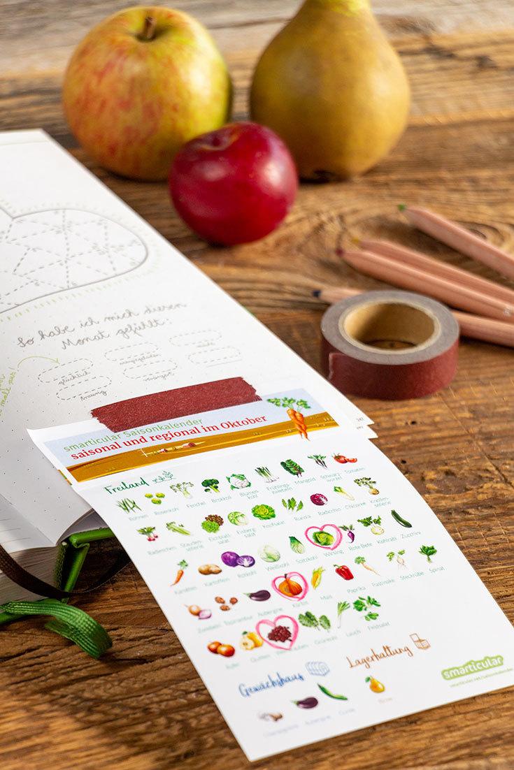 Ein eingeklebter Saisonkalender vereinfacht deine Einkaufs- und Menüplanung. So lässt sich in jedem Monat ein regionaler und saisonaler Einkauf umsetzen.