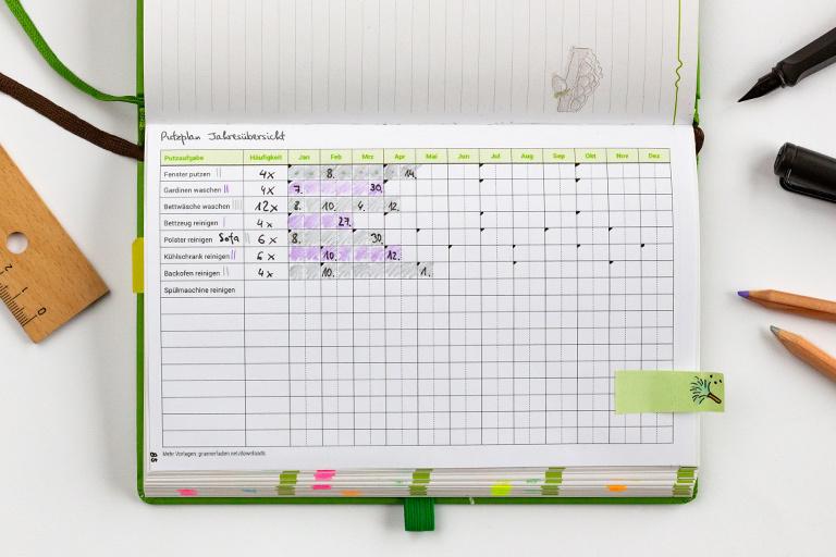 Wenn dein Kalender dich an die üblichen Putzaufgaben erinnert, gehen sie gleich viel leichter von der Hand. Mit Jahresputzplan als Download!